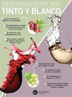 Wine Cocktails, Cocktail Drinks, Wine Slow, Wine Vine, Cat Wine, Wine Folly, Wine Images, Café Bar, Wine Bottle Holders