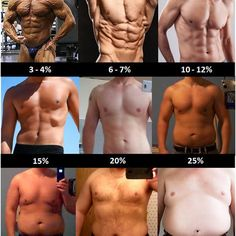 Percentage of body fat..!! Where do you shape up?   #aesthetics #bodybuilding #fitness #fitspo #fitfam #fitspiration #motivation #workout #training #igdaily #igers #health #wellbeing #bodyfat by zjstherapy