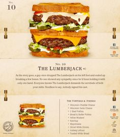 We know food isn't usually our thing on UltraLinx, but we saw these cheese burger combinations by The Cheese and Burger Society and we just couldn't resist. Burger Menu, Gourmet Burgers, Burger And Fries, Burger Ideas, Junk Food, Big Burgers, Tasty, Yummy Food, Cheese Burger