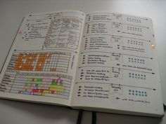 My Bullet Journal Set Up So some of you have asked me about my bullet journal (I'm looking at you, @munirastudies (and some anons - hi anons!)). Here it is: my set-up! I previously did a post on my...: