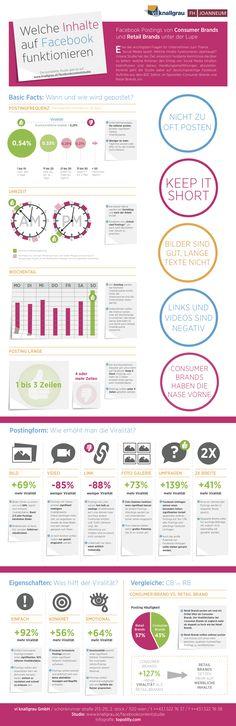 Welche Inhalte funktionieren in Facebook - Infografik zur Studie von Knallgrau