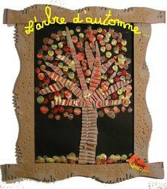 Présentation arbre d'automne