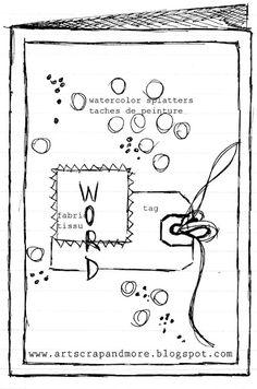 the sketch/le croquis: