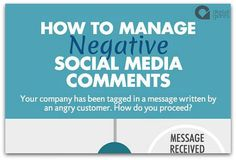 Infographic: How to deal with negative social media comments | Articles | Main