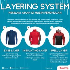 Layering Sistem, Tips Naik Gunung Saat Musim Hujan Festival Camping, Survival Skills, Camping Hacks, Travel Quotes, Outdoor Activities, Adventure Travel, Outdoor Gear, Travel Guide, Knowledge