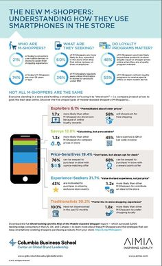 Five mobile shoppers to watch