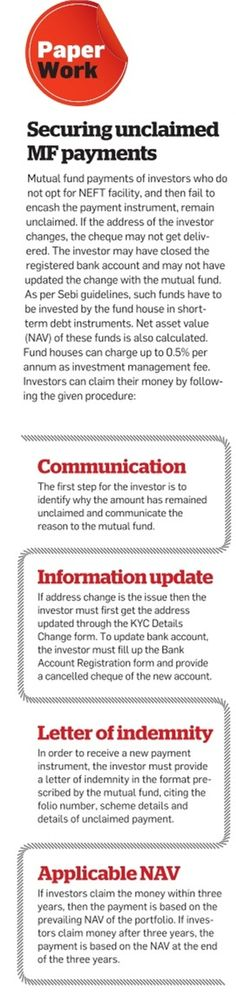 Overview of Inflation CPI #infographic Basics of Investing - address change form