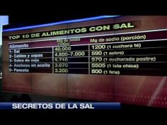 La sal, un enemigo en el plato - YouTube