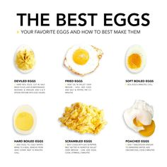 Mmmm.. eggs! 🍳 One of the most versatile foods for cooking, and delicious in every way! How do you like yours done? Go! 👈   ~ Rachelle www.bearnakedfood.com/ Best Deviled Eggs, Deviled Eggs Recipe, Boiled Egg Nutrition, Sweet Crepes Recipe, Filling Food, Good Food, Yummy Food, Healthy Food To Lose Weight, Food Charts
