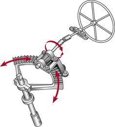 Rack & pinion Steering.