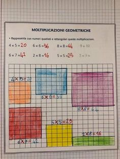 3rd Grade Classroom, Third Grade Math, Fourth Grade, Math Activities, Teaching Resources, Montessori Math, Math Multiplication, Cooperative Learning, Math For Kids