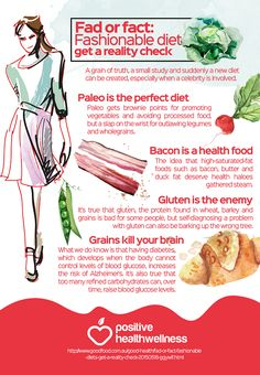 Fad or Fact: Fashionable Diets Get A Reality Check – Positive Health Wellness Infographic