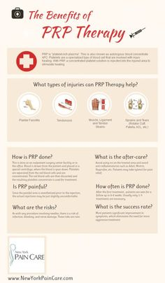 The Benefits of PRP Therapy.  Going to try this for the torn tendon in my elbow in place of surgery. :(  ks