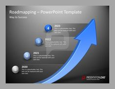 Strategy Map Powerpoint Templates Mission  Vision And Its