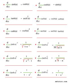 Derivative of Hyperbolic Functions | smtutor Learning center - Home of self learning