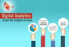 Our digital analytics solutions allow you to analyze your customer insight to make better marketing strategies and to get a clear conversion Analytics. Customer Insight, Mobile Applications, Competitor Analysis, Dashboards, Cool Things To Make, Software, How To Get, Content, Marketing