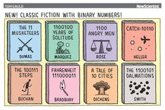Classic fiction with Binary Numbers.