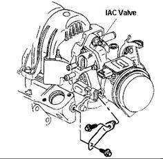 16 best cars images pontiac bonneville engine cars 67 Plymouth Fury Wagon 1996 pontiac bonneville engine 96 bonneville stalling check engine light