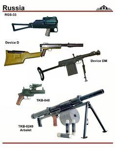 СССР / Россия: RGS-33, Device D, Device DM, ...