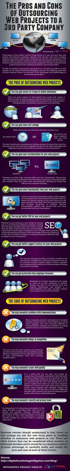 The Pros and Cons of #Outsourcing #WebProjects to a 3rd Party Company #Infographic. Like and share!