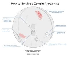 How to survive a zombie apocalypse. I think it's time to start planning sUrvival tactics Apocalypse Comics, Zombie Apocalypse Survival, Zombie Attack, Zombie Zombie, Zombie News, Online Comics, Fashion Designer, Geek Out, Trainer