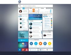 Volkswagen Intranet by Gizem Özsu, via Behance