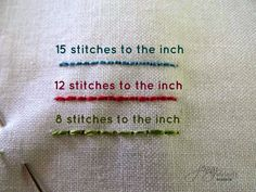 Tutorial - how to see sweet backstitch PLUS a free design to stitch!