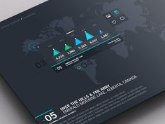 Dribbble - DASHBOARD_WEATHER_Likes.jpg by Jonathan Quintin