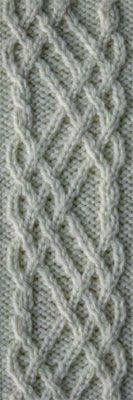 by Annie Maloney  A new selection of 29 cable stitch patterns, designed by the author. Note: File size is 6MB, document is 36 pgs plus cover.  Please check the errata page for Annie Maloney pu…