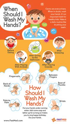 Washing hands is very important in order to prevent the germs from spreading. I have pinned this info graphic as it shows us how germs enter our body Health Resources, Health Lessons, Health Education, Hygiene Lessons, Health Class, Health Activities, Health Snacks, Kids Health, Health And Nutrition