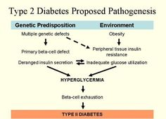Markers of Carotid Atherosclerosis in Patients with Type 2 Diabetes Mellitus