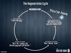 Priscila Horvath ‏@Priz_Horvath    And so it begins! #doctorwho #capaldi #regenerationcycle #dontleaveus