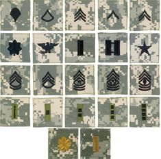 Army rank insignias so maybe now I can keep them straight...nope they are out of order
