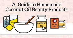A Guide To DIY Coconut Oil Beauty Products (Infographic)  eye liner, lip balm, hair mask, deoderant, toothpaste, and more.
