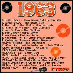 This is the year that I became aware of popular music. My life was never the same. Sugar Shack, Washington Square and Sukiyaki are my three favorite songs. 60s Music, Music Hits, Music Songs, Hit Songs, Upbeat Songs, Music Mood, Music Stuff, Playlists, Song Of The Year