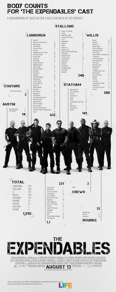 The Expendables (2010) [800x2000] - Imgur