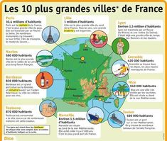 We learn French French Language Lessons, French Language Learning, French Lessons, Spanish Lessons, Spanish Language, Learning Spanish, French Teaching Resources, Teaching French, How To Speak French