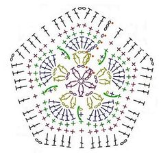 Crochet Diagram, Crochet Motif, Diy Crochet, Crochet Stitches, Crochet Baby, Crochet Patterns, Crochet African Flowers, Crochet Flowers, Hexagon Granny Pattern