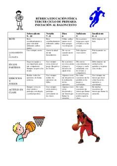 Rubrica inc basket Pe Activities, Physical Education, Physics, Teacher, Basketball Drills, Paper, Poet, Sport, Texts