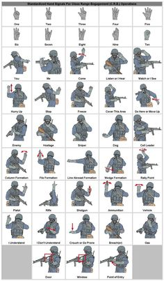 Close Range Engagement (CRE) Hand Signals