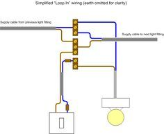 breaker box wiring diagram with switch vintage camper breaker box wiring diagram #2