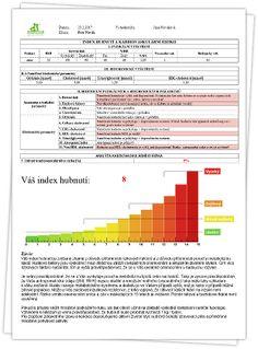 Neskúšajte chudnúť, pokým nepoznáte svoj Index chudnutia Konec Diet