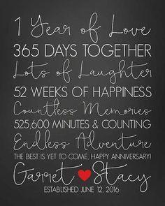 First Anniversary, Paper Anniversary Gift. 1 Year, Happy Anniversary. Annivesary Quotes. Gift for Husband, Boyfriend. 365 Days