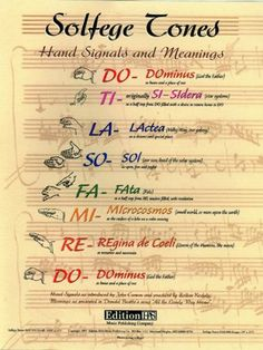 "SOLFEGE POSTER This informative poster features words; meanings; and the accompanying Kodaly hand signals. Available in two sizes; printed on heavy poster stock. 8.5"" x 11"""