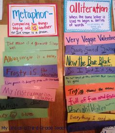 Teaching poetry for 5 minutes each day - Great blog post!