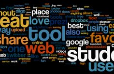 I enjoy finding free Web tools to use in the classroom. They are fun and engaging! I especially like Padlet and Thinglink, but Tagxedo and Wordle are also useful. Many others like Pinterest offer ways to share information.