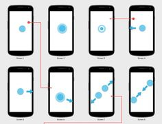 Android Wireframe Screen Flow Template for Galaxy Nexus & Nexus 4 PSD
