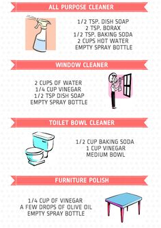 Vinegar is the bomb… 5 Easy Household Cleaner Recipes ~ How house cleaners make homes smell so good & clean!