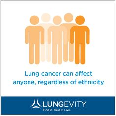 #Lungcancer can affect anyone, regardless of ethnicity #Changelc #LCAM14 www.lungevity.org