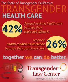 Transgender Law Center Translawcenter Profile Pinterest